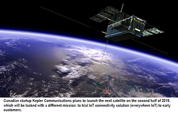 The Next Wave: Low Earth Orbit Constellations | Satellite